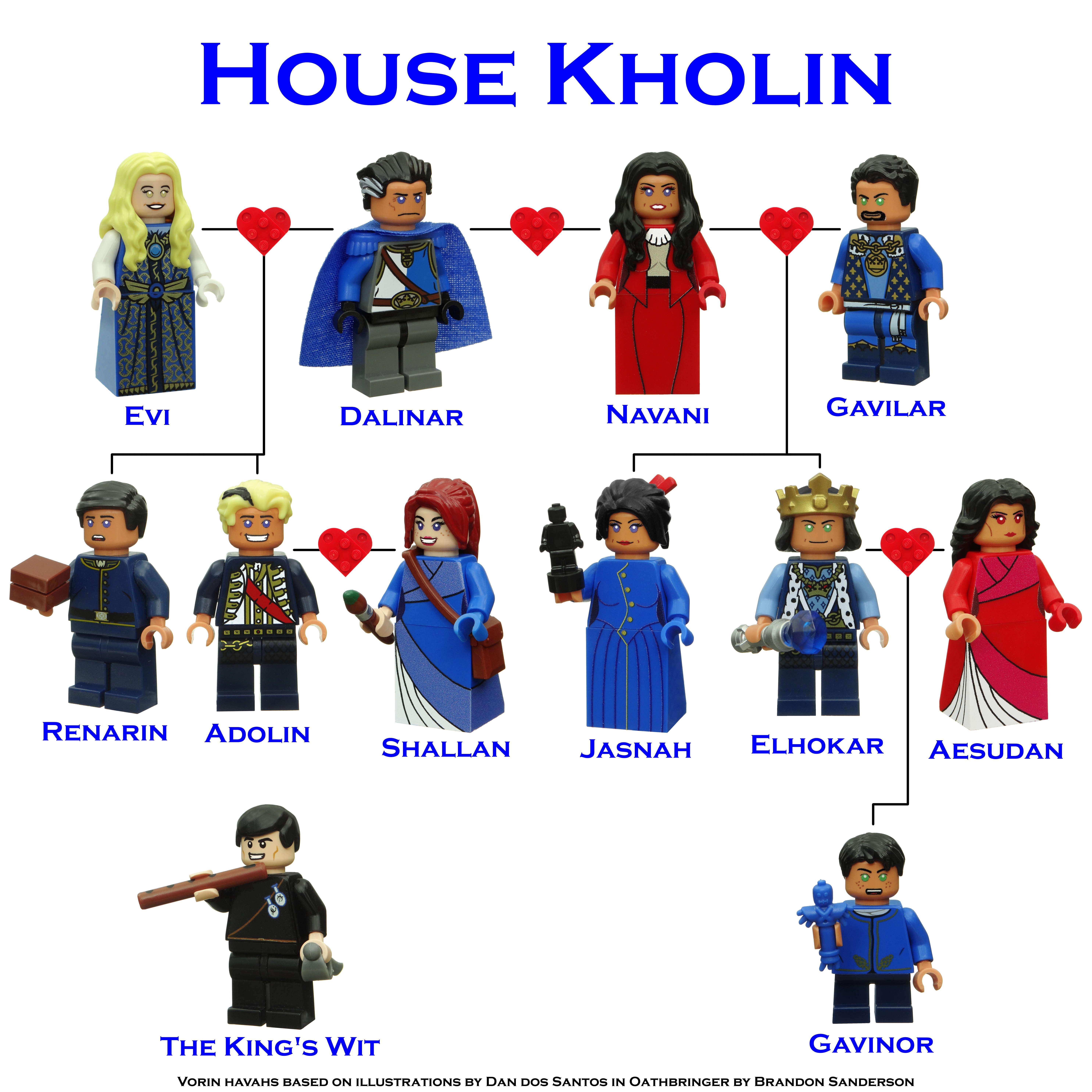 House Kholin